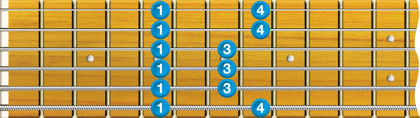 how to play guitar without looking at fretboard