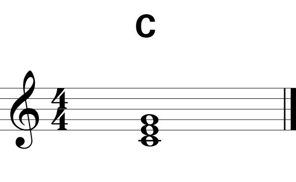 What is a Chord and How to Learn Chords? - Learn To Play Music Blog