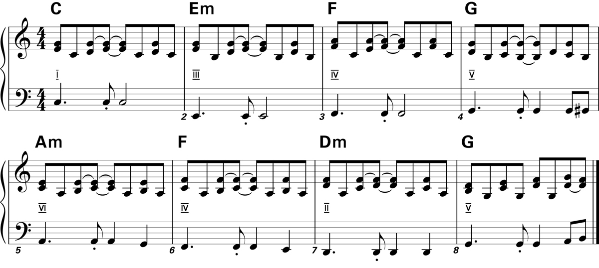 Sustain Pedal Exercise 3