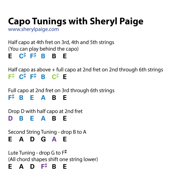 Music Space Episode 7 Guitar Capo Tips with Sheryl Paige Learn – Capo Chart