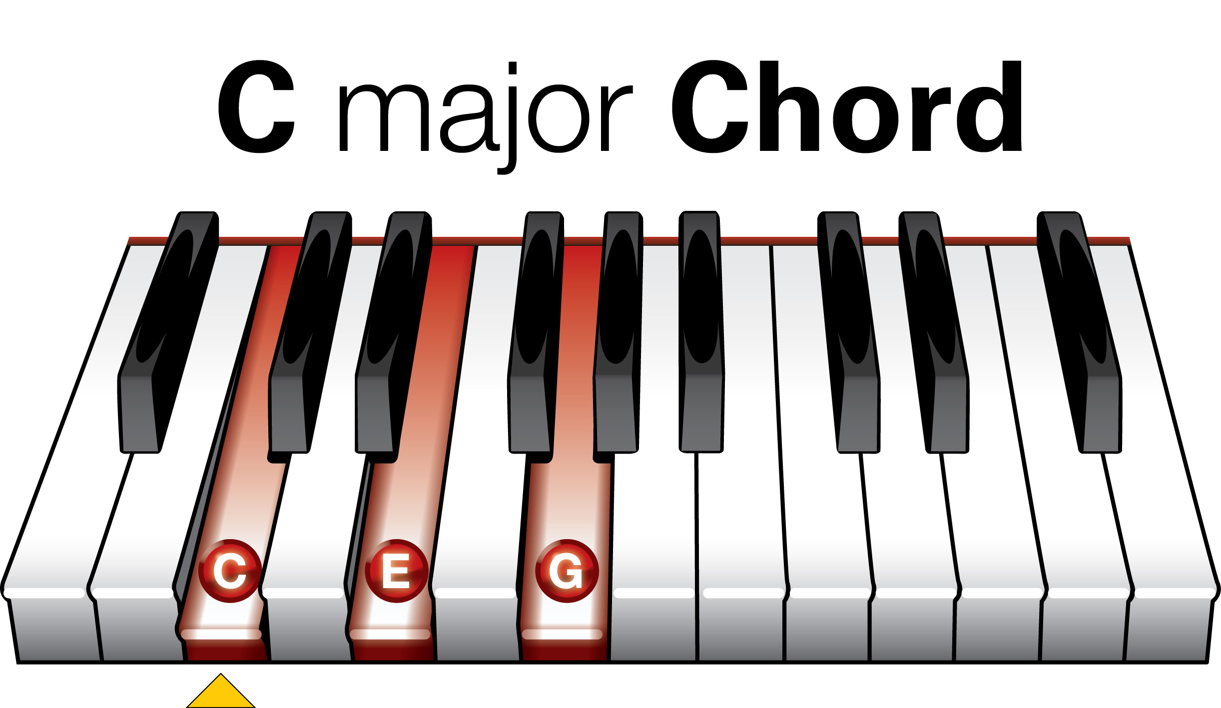 piano chords - c major  C Major 7 Chord Piano