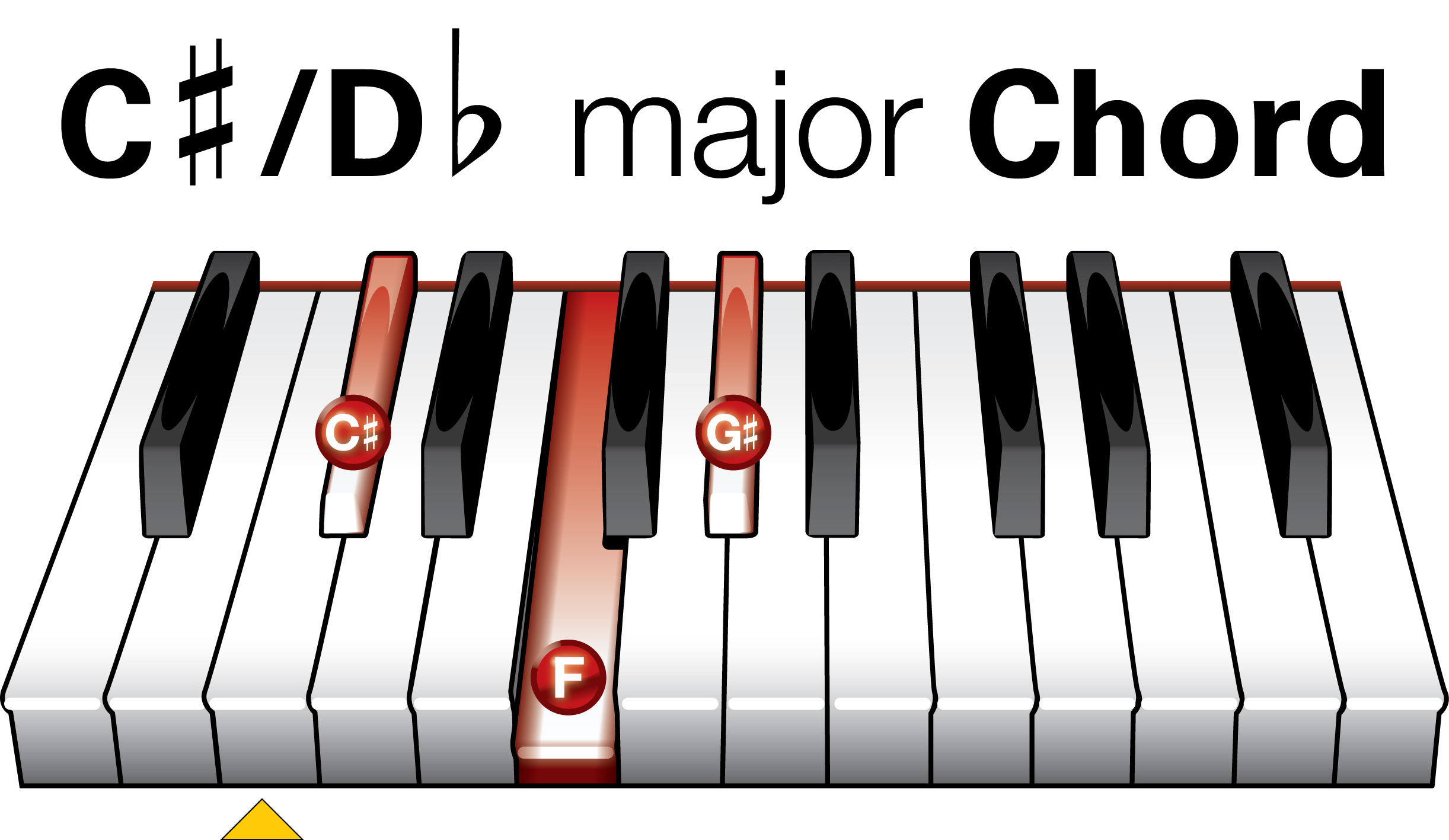 C Chord Keyboard Diagrams Wiring Circuit