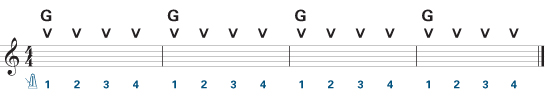 Easy guitar chords exercise 1