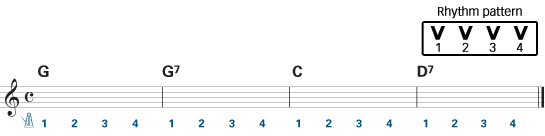 Easy guitar chords exercise 4