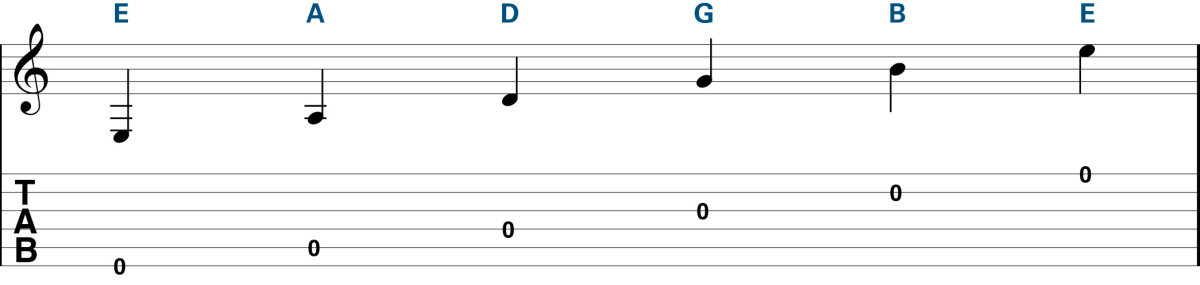 How to Tune a Guitar - Standard Guitar Tuning Score