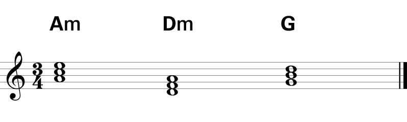 Ukulele ukulele chords dm : What is a Chord and How to Learn Chords? - Learn To Play Music Blog