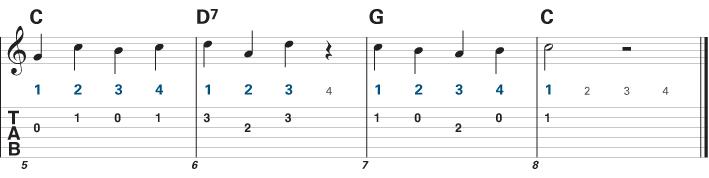 Guitar Songs for Beginners - Aura Lee 2