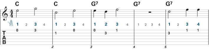 Guitar Songs for Beginners - Marianne 1