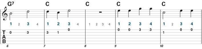 Guitar Songs for Beginners - Marianne 2