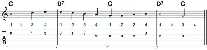 Guitar Songs for Beginners - Ode to Joy 2