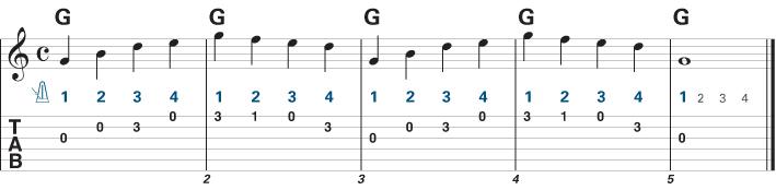 Guitar Songs for Beginners - Rock Riff 1