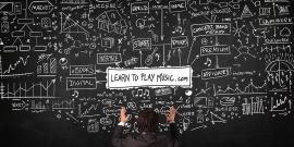 LearnToPlayMusicInnovationMap